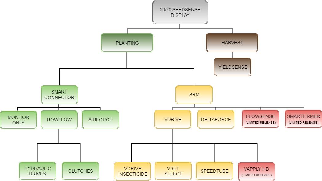20 20 Seedsense Systems